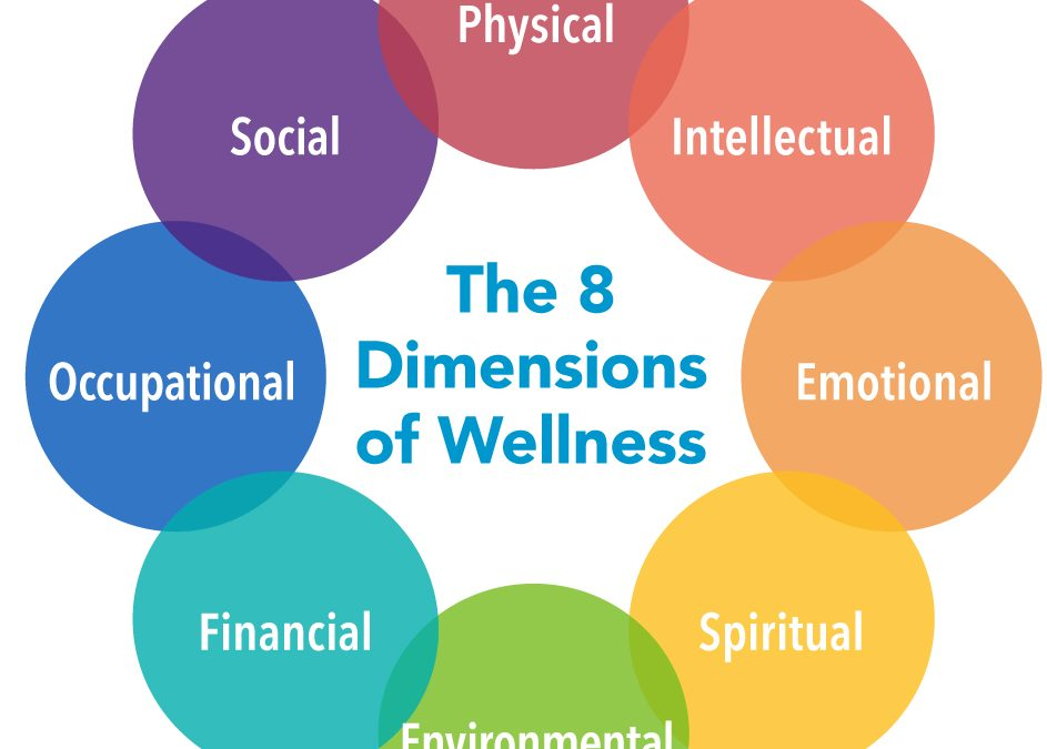 What Are the 8 Dimensions of Wellness?